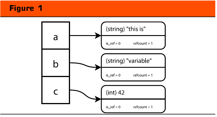 php-variables-01